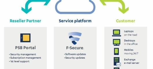 F-Secure PSB-løsning