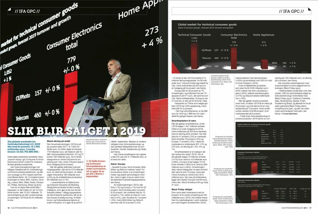 """Artikkelen ble første gang publisert i papirutgaven av fagbladet Elektronikkbransjen nr. 3/2019, som ble distribuert 13. juni. <a href=""""http://www.mypaper.se/html5/customer/248/12536/?page=16"""" target=""""_blank"""" rel=""""noopener"""">Her kan du lese artikkelen</a> og bla gjennom digitalutgaven av bladet. Du kan lese alle utgaver av bladet digitalt, fra og med nr. 1/1937, på <a href=""""https://www.elektronikkbransjen.no/historiskarkiv"""" target=""""_blank"""" rel=""""noopener"""">elektronikkbransjen.no/historiskarkiv</a>."""