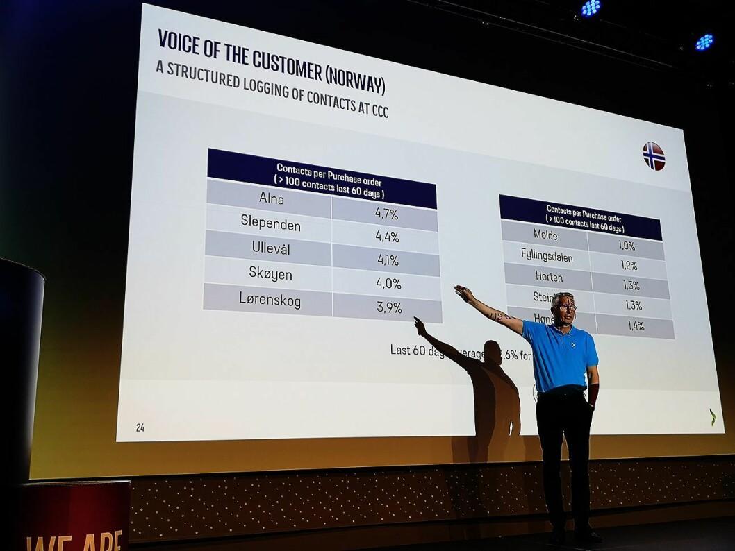 Elkjøp logger all kundekontakt, og Lorentz Jacobsen viser fram hvor ofte kundene kontakter kundeservice i etterkant av sine kjøp. Foto: Marte Ottemo.
