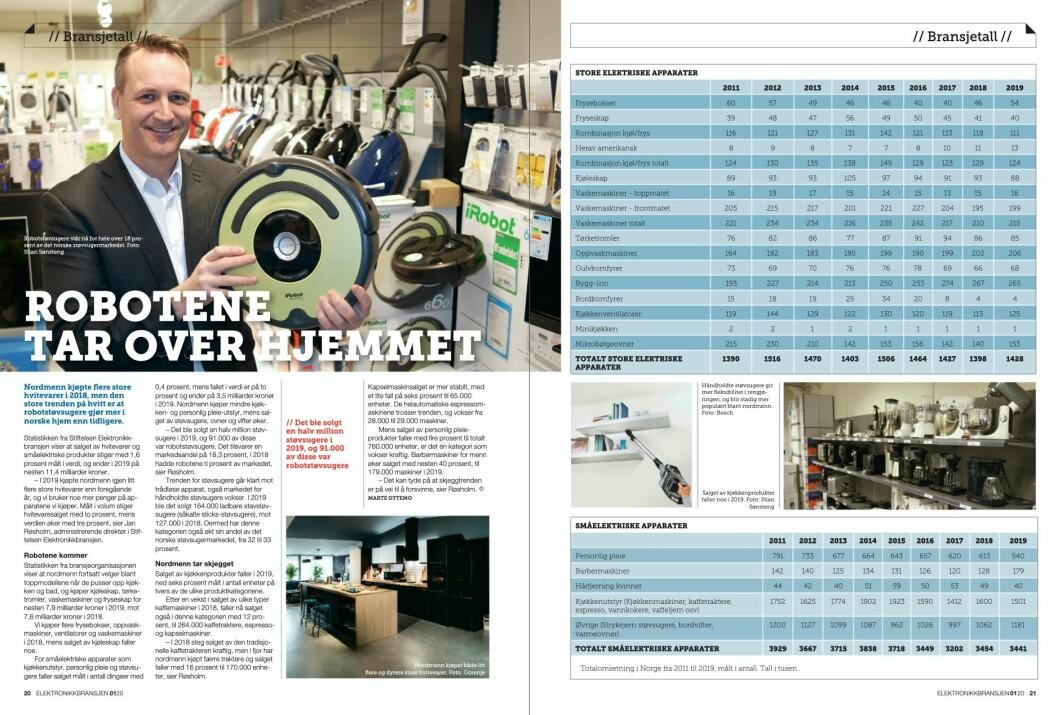 """Artikkelen er også publisert i papirutgaven av fagbladet Elektronikkbransjen nr. 1/2020, som ble distribuert 12. februar. <a href=""""https://www.mypaper.se/html5/customer/248/12757/?page=20"""" target=""""_blank"""" rel=""""noopener"""">Her kan du lese artikkelen</a> og bla gjennom digitalutgaven av bladet. Du kan lese alle utgaver av bladet digitalt, fra og med nr. 1/1937, på <a href=""""https://www.elektronikkbransjen.no/historiskarkiv"""" target=""""_blank"""" rel=""""noopener"""">elektronikkbransjen.no/historiskarkiv</a>."""