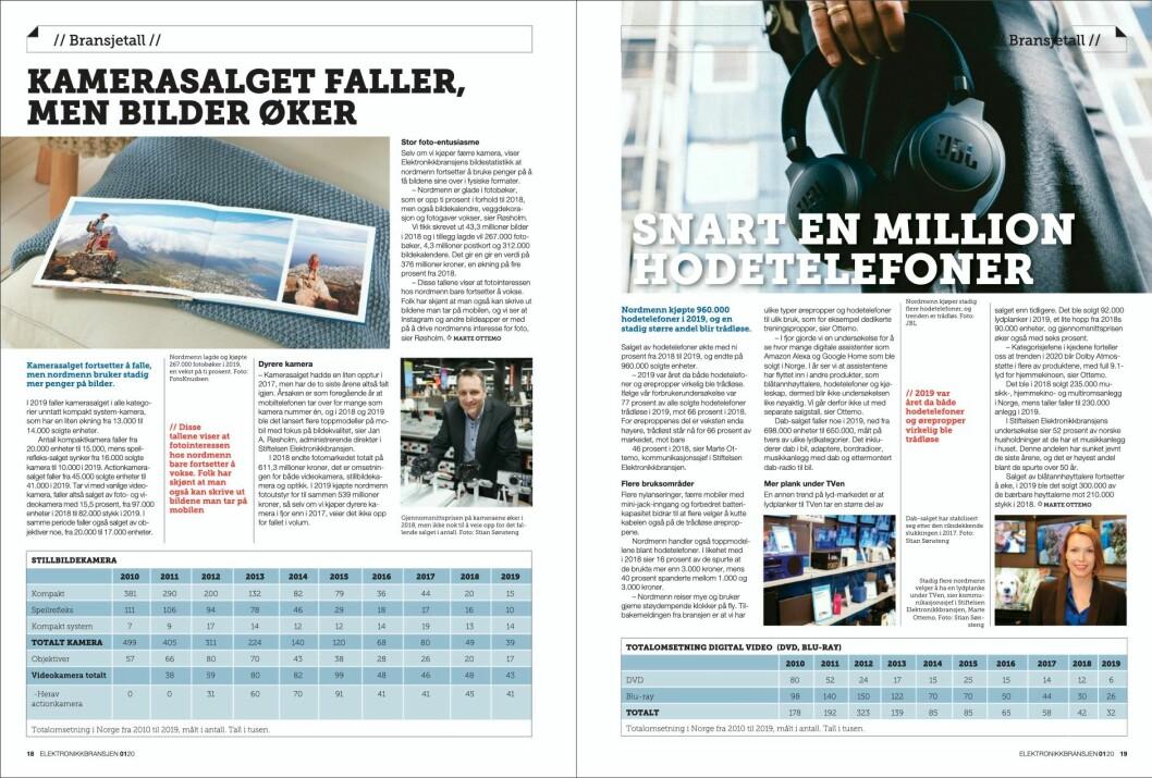 """Artikkelen er også publisert i papirutgaven av fagbladet Elektronikkbransjen nr. 1/2020, som ble distribuert 12. februar. <a href=""""https://www.mypaper.se/html5/customer/248/12757/?page=18"""" target=""""_blank"""" rel=""""noopener"""">Her kan du lese artikkelen</a> og bla gjennom digitalutgaven av bladet. Du kan lese alle utgaver av bladet digitalt, fra og med nr. 1/1937, på <a href=""""https://www.elektronikkbransjen.no/historiskarkiv"""" target=""""_blank"""" rel=""""noopener"""">elektronikkbransjen.no/historiskarkiv</a>."""