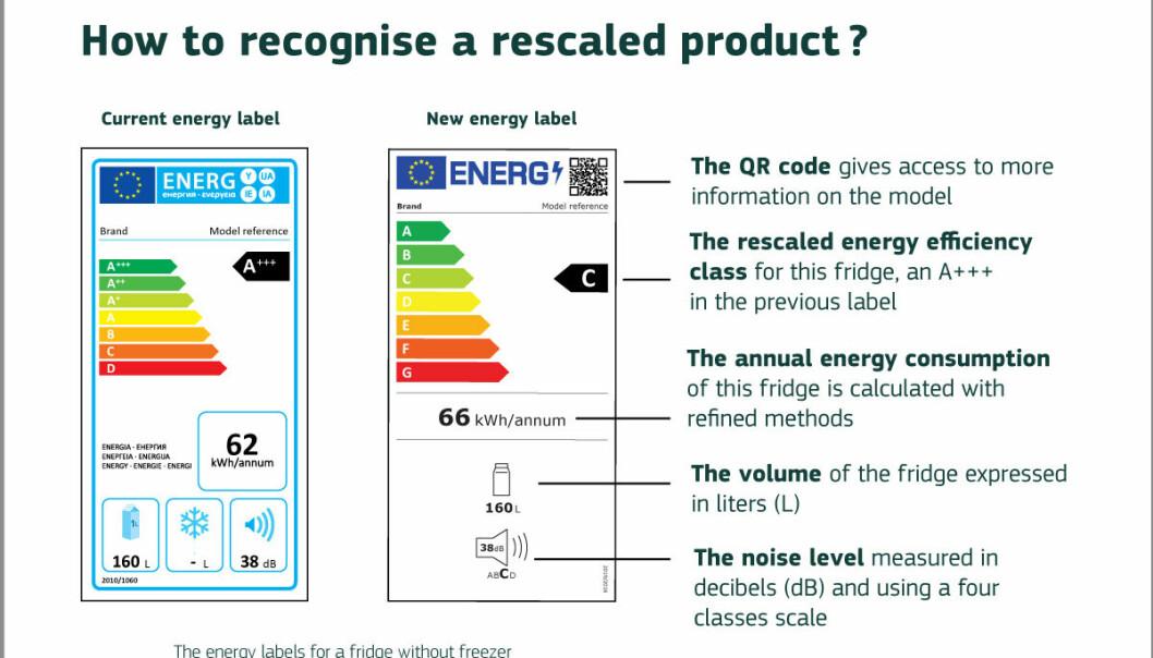 Slik ser de nye energimerkene ut. Ill: Applia